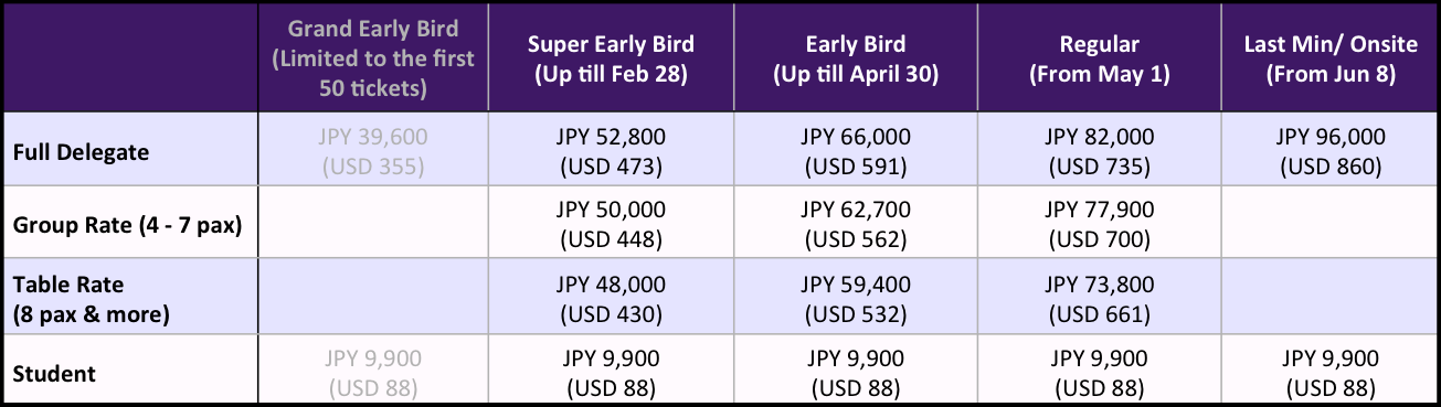 *Note: USD prices reflected are estimates. Actual amount varies based on JPY-USD conversion rates at the point of payment.