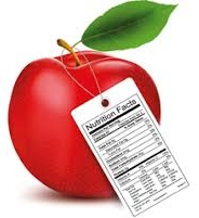 Transformation Kitchen: Understanding Food Labelling