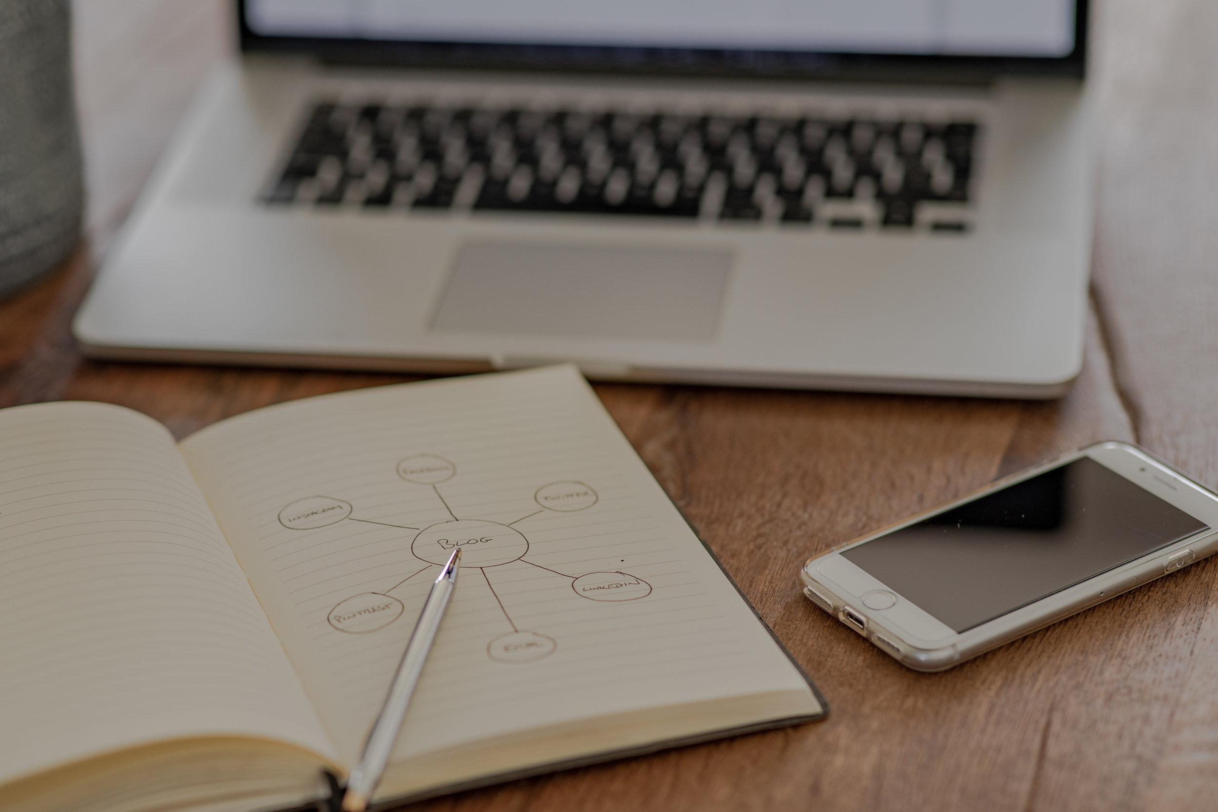 Blog ideas for creatives-8402.jpg