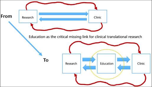 Figure 4 from Jensen et. al.¹