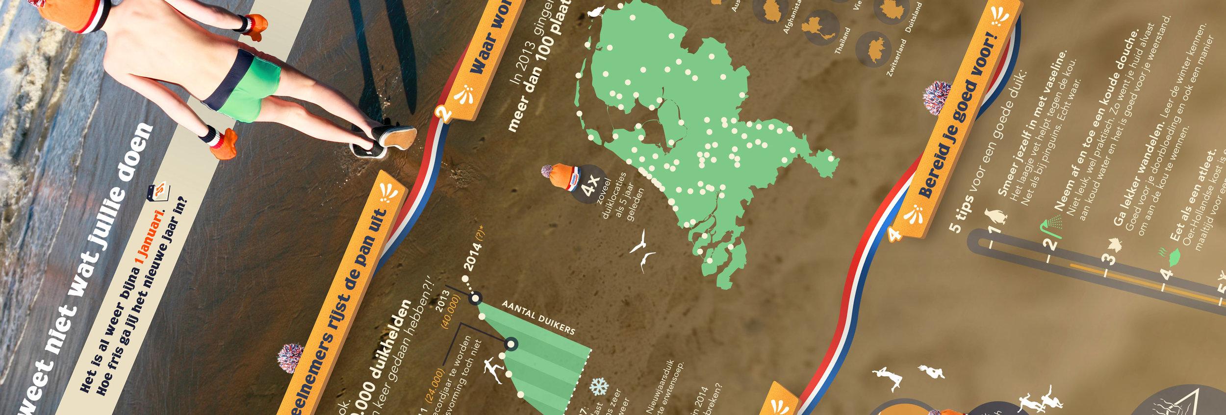 Infographic-Duik2014draai.jpg
