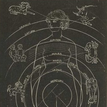 astrologicalbody.jpg