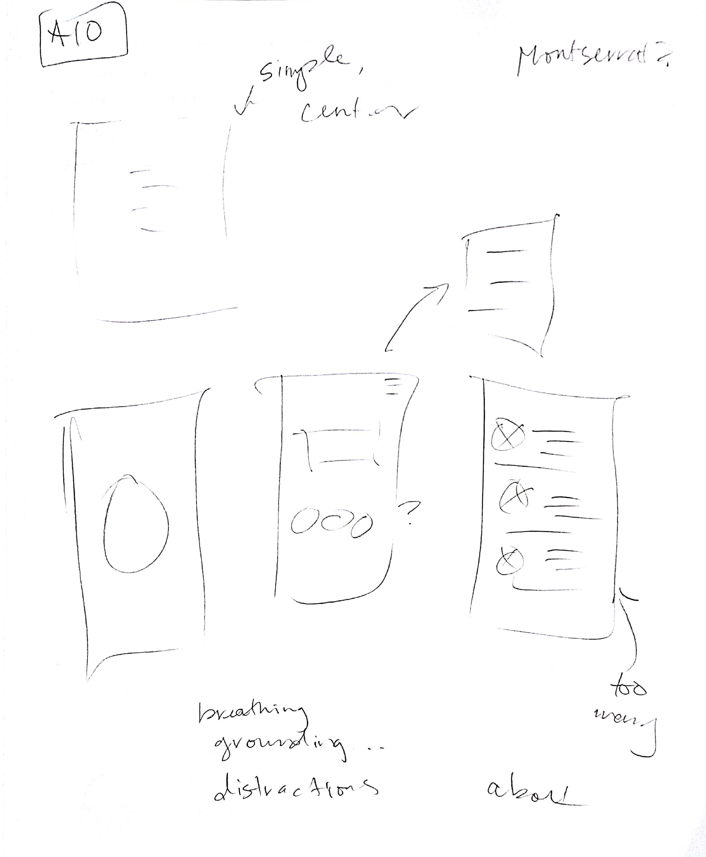 These are the preliminary layout sketches and brainstormed ideas I used in creating my app