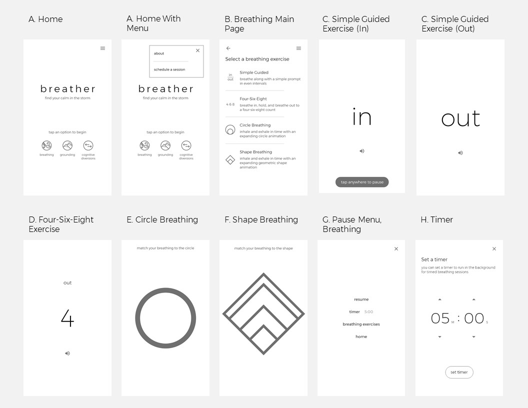 All Wireframes 1