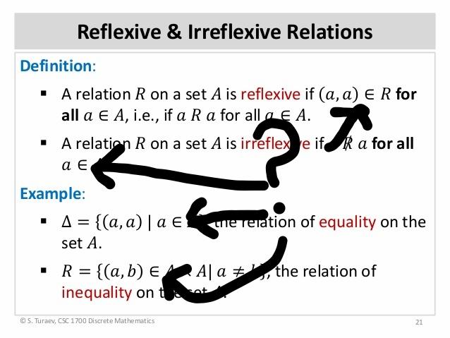 relations-digraphs-21-638.jpg