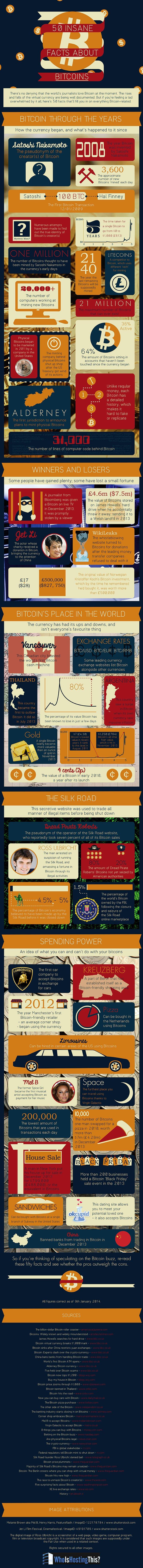 50-insane-facts-bitcoin-infographic.jpg