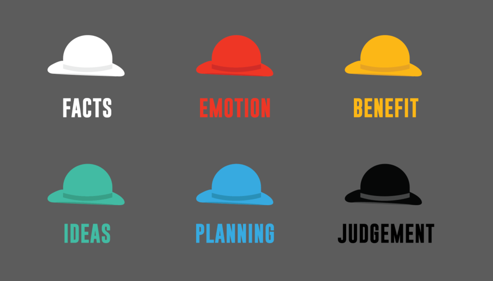 Six Thinking Hats — 42courses.com