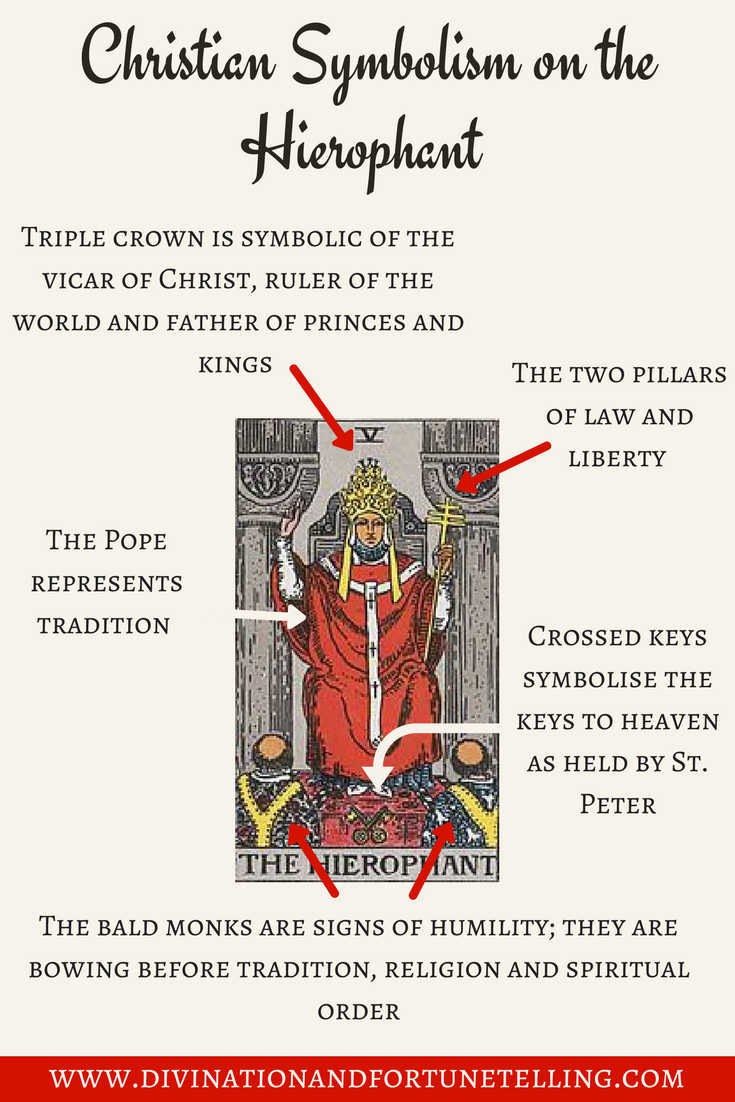 An illustration of Christian symbols and symbolism behind The Hierophant Major Arcana Tarot card. This card is from the Rider Waite Smith deck, the most common deck for beginners. If you're looking to learn the card meanings, reading the symbols can help you.