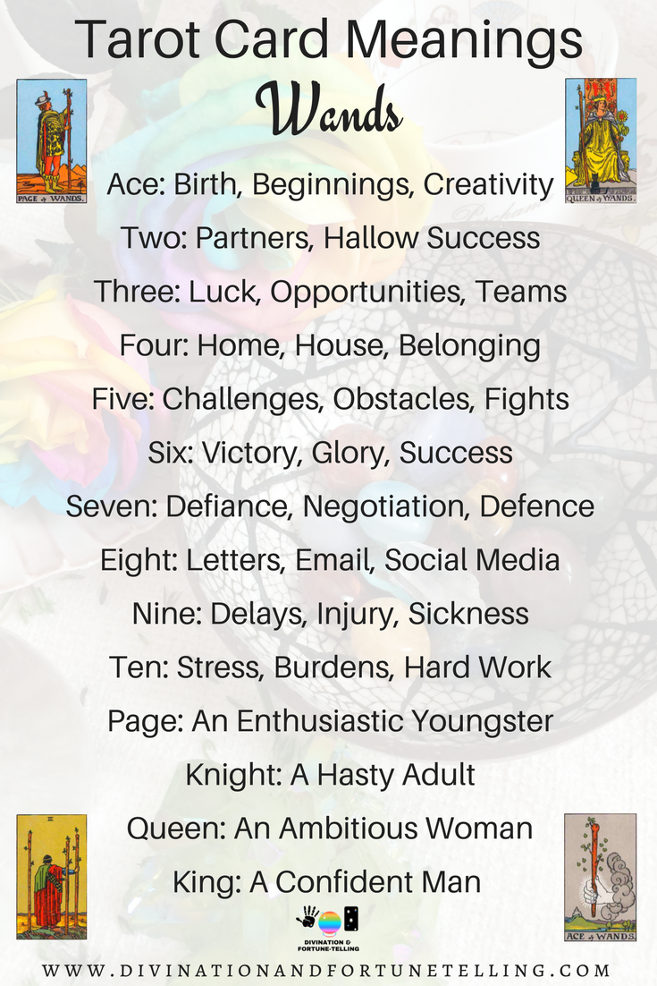 Illustration: Cheat sheet showing all of the Wands Tarot card meanings with keywords. Post has tips for learning how to read cards for love, business, and more. Covers Ace, Page, Queen and more! - Divination and Fortune-Telling.