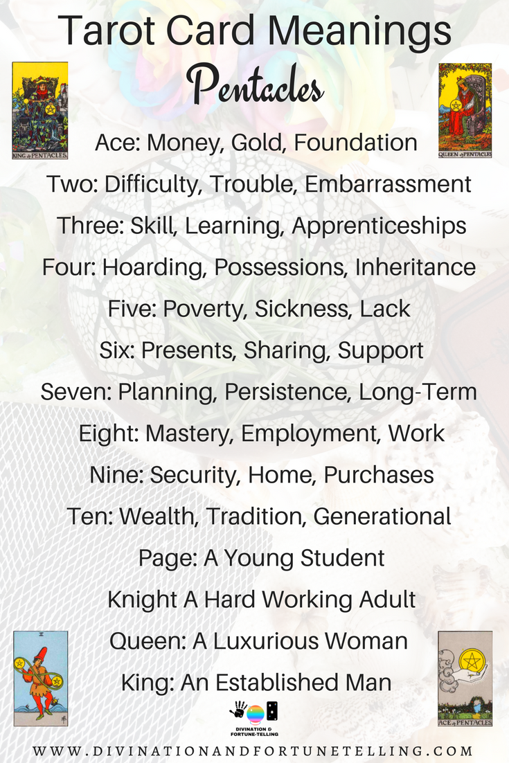 Illustration: Cheat sheet showing all of the Pentacles / Coins Tarot card meanings with keywords. Post has tips for learning how to read cards for love, business, and more. Covers Ace, Two, King, Queen and more! - Divination and Fortune-Telling.