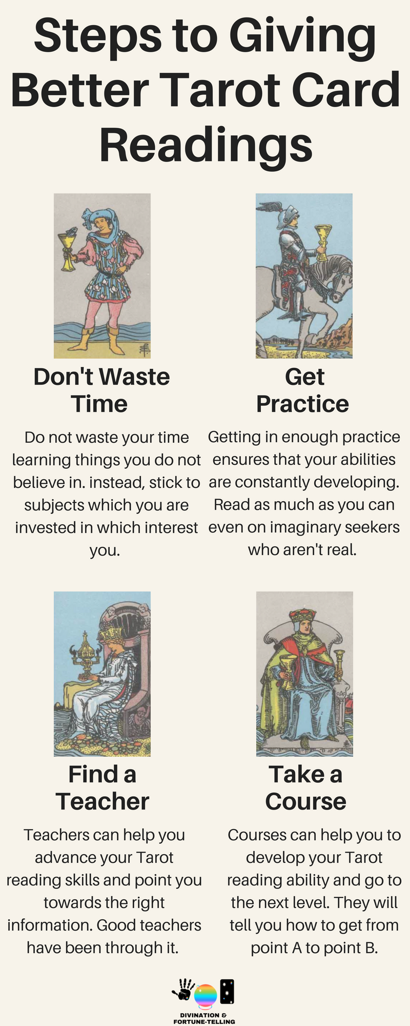 Illustration: How to go from beginner to professional Tarot reader in these steps! If you want to give better card readings, follow the tips in this cheat sheet. Card deck is the Rider Waite Page, Knight, Queen and King of Cups - divination and fortune telling.