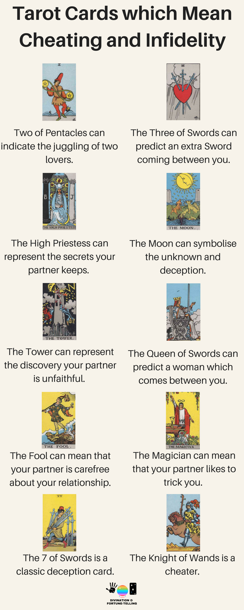 The top Tarot cards which mean cheating and infidelity in readings for beginners! If you're performing love, relationship and romance readings, this illustration can give you tips. Deck is the Rider Waite Tarot with The Moon, The High Priestess, The Fool and The Magician. - Divination and Fortune Telling