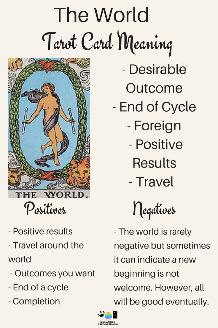 The World Tarot card meaning. An illustration from the Major Arcana with the Rider Waite Tarot deck. Post by divination and fortune-telling with Tarot for love, romance and relationships. Ideal for readers who are just learning the interpretations.