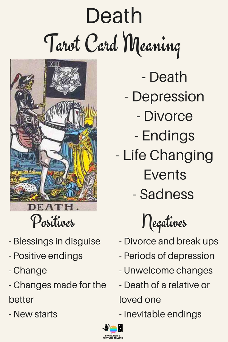 Death: Predictive Tarot Card Meanings — Lisa Boswell