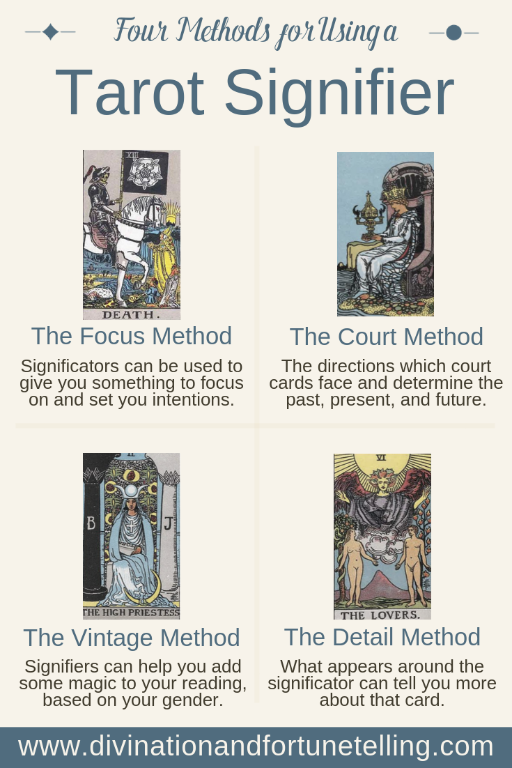 Art Illustration: Four methods for selection a Tarot card significator for your reading! A post ideal for beginners, here is how to use a signifier using the Wild Unknown and Rider Waite Smith decks. - Divination and Fortune-Telling.