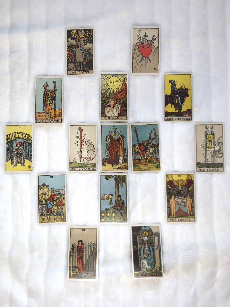 The Rider Waite Smith Tarot card deck. Would you like to know all of the ins and outs of your relationship? Want to see the destiny of your partnership? Do you need a Tarot card layout? Then you need The Love Tarot S.png
