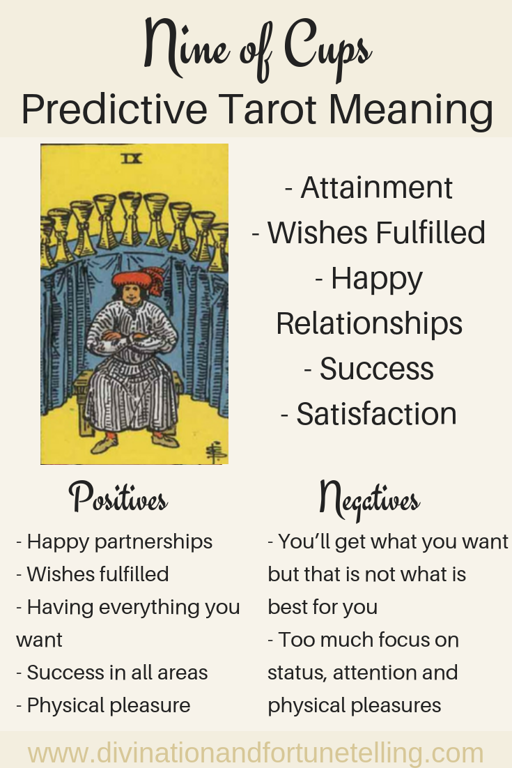 Nine of Cups: Predictive Tarot Card Meanings — Lisa Boswell