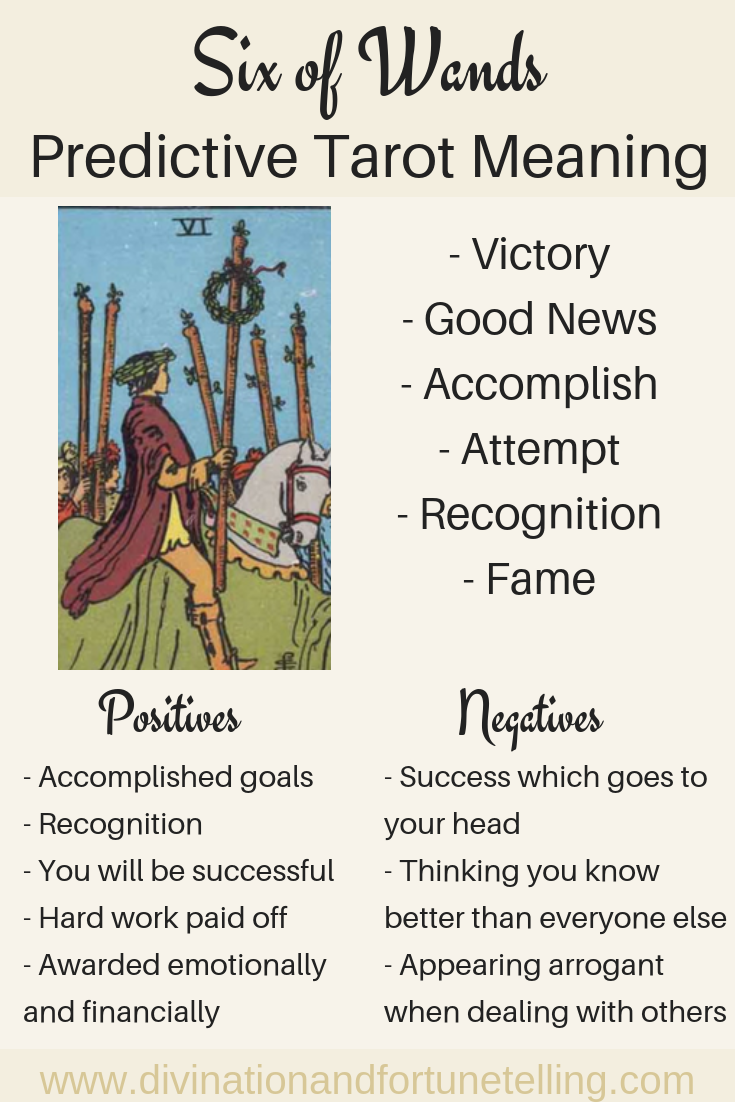 The Six of Wands: Predictive Tarot Card Meaning — Lisa Boswell