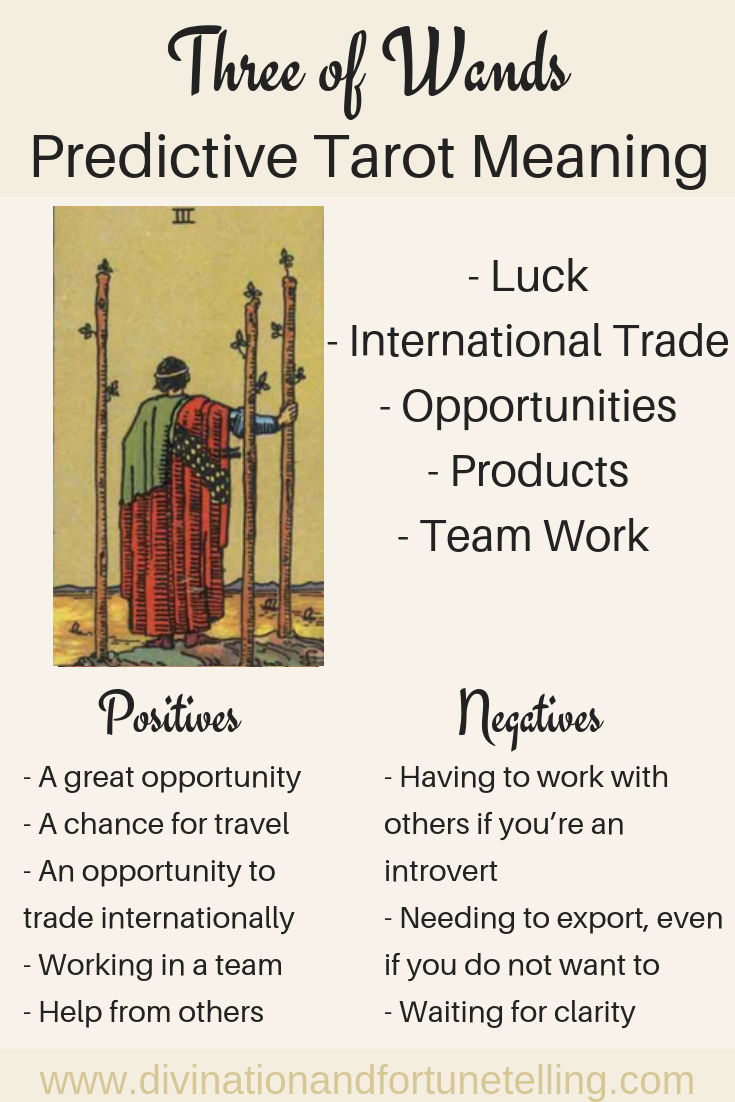Illustration: In a Tarot card reading, The Three of Wands in a spread can be a symbol of international trade. This post includes vintage and modern fortune telling meanings of the 3 of Wands, ideal for the advanced reader or those just learning the cards. These interpretations can be used with any of the decks (Rider Waite, Marseilles etc.)