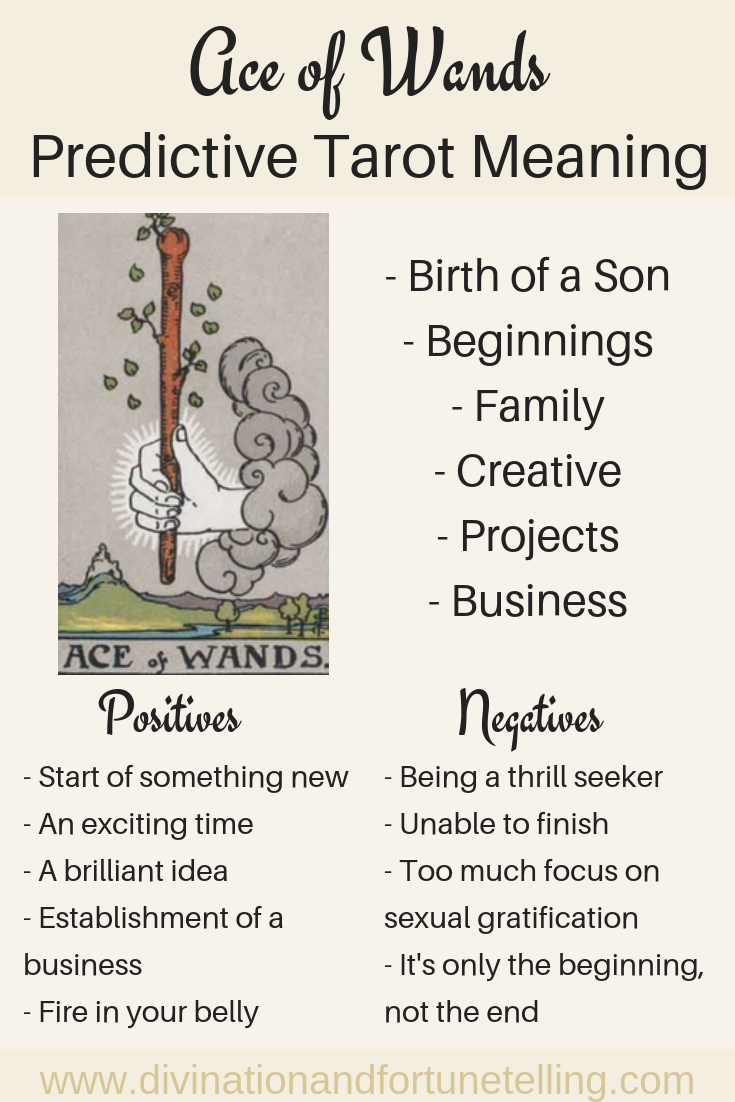 Ace of Wands: Predictive Tarot Card Meanings — Lisa Boswell