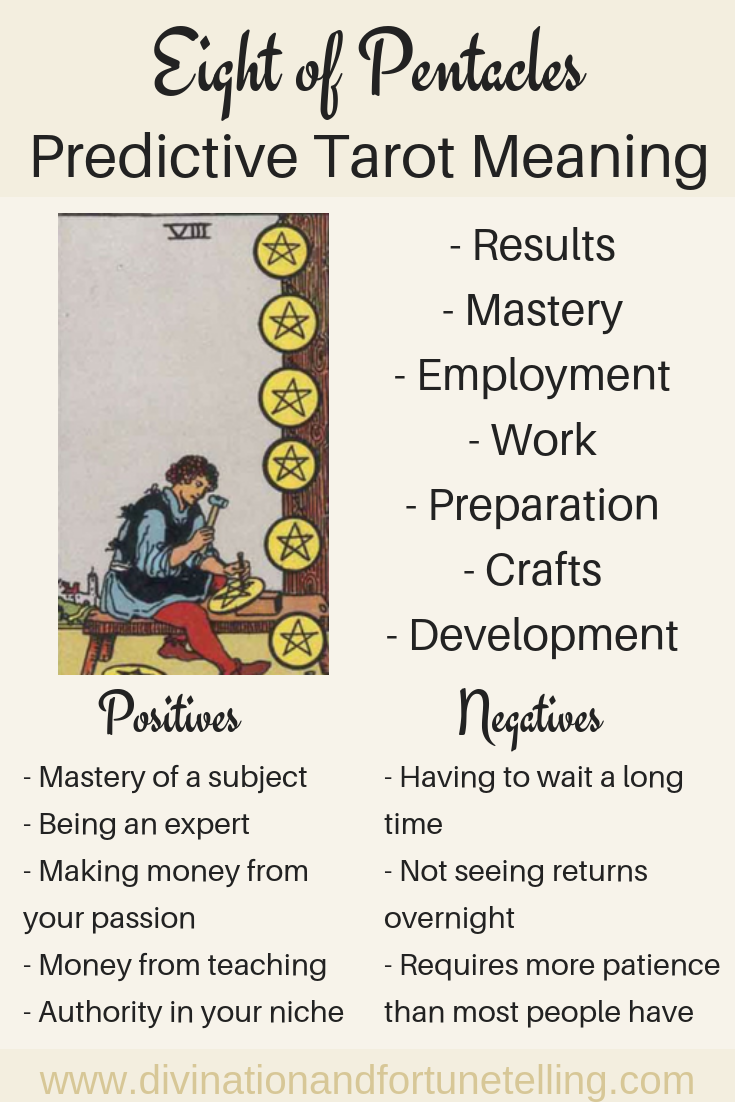 Eight of Pentacles: Predictive Tarot Card Meanings — Lisa