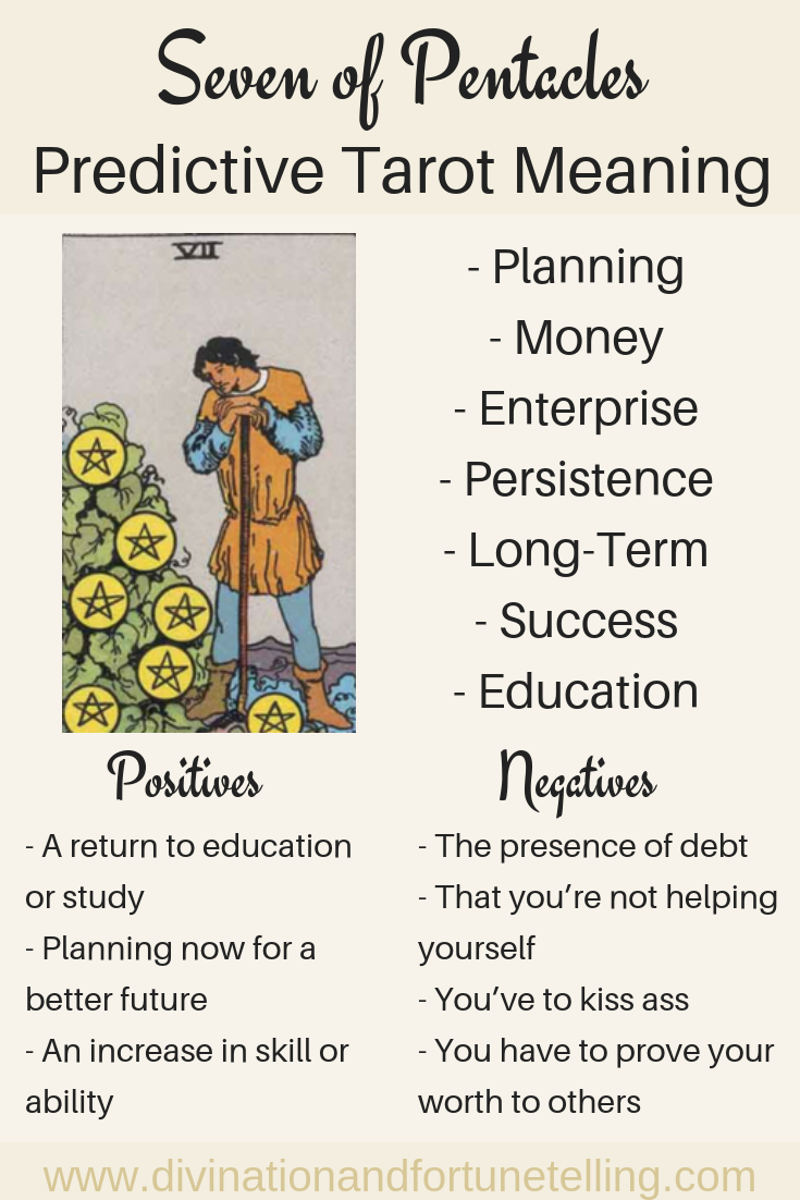 Seven of Pentacles: Predictive Tarot Card Meaning — Lisa Boswell