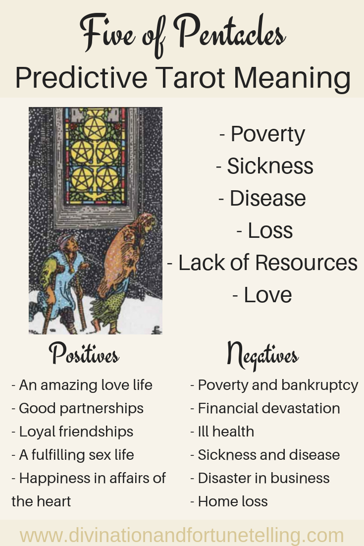 Illustration: In a Tarot card reading, The Five of Pentacles in a spread can be a symbol of love and poverty. This post includes a vintage and modern fortune telling meanings of The 5 of Pentacles, ideal for the advanced reader or those just learning the cards. These interpretations can be used with any of the decks (Rider Waite, Marseilles etc).