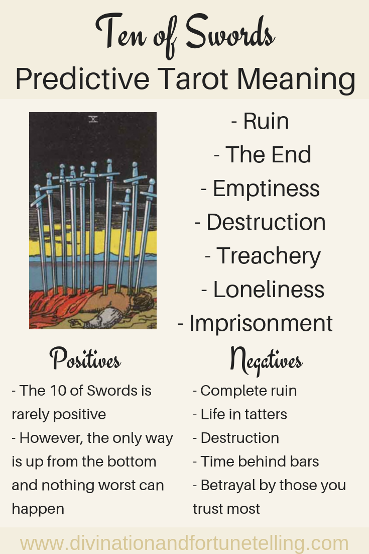 Illustration: In a Tarot card reading, The Ten of Swords in a spread can be a symbol of ruin and depression. This post includes a vintage and modern fortune telling meanings of The 10 of Swords, ideal for the advanced reader or those just learning the cards. These interpretations can be used with any of the decks (Rider Waite, Marseilles etc). Cards used in this post are from The Wild Unknown Tarot.