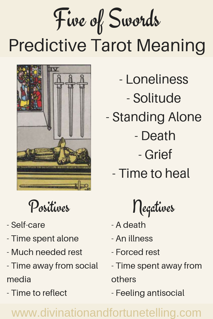 Illustration: In a Tarot card reading, The Four of Swords in a spread can be a symbol of solitude and loneliness. This post includes a vintage and modern fortune telling meanings of The 4 of Swords, ideal for the advanced and beginner readers who are just learning how to read Tarot cards and their meanings.