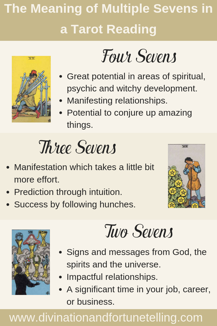 Art Illustrations: You're sitting with your Tarot cards, reading away, and then suddenly you're faced with a dilemma. You have received two, three, or even, four Sevens in your Tarot card reading! If you're wondering why your Tarot reading has multiple or lots of Sevens, read on for the meaning of these combinations!