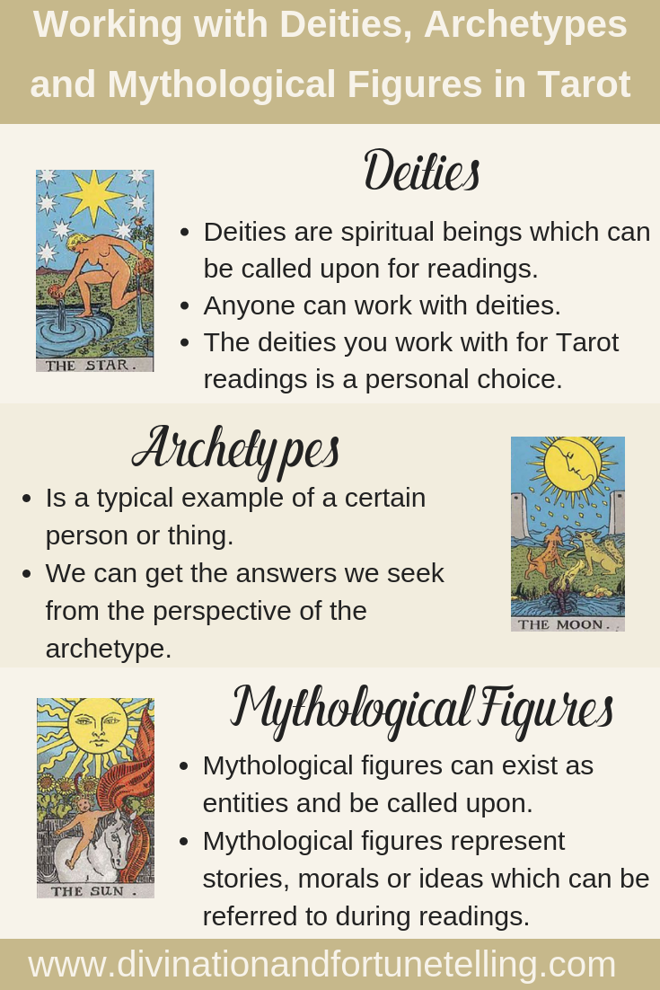 Art Illustration: Working with Deities, Archetypes and Mythological Figures with your Tarot readings for beginners. Post explains how to use spirit work to add a more psychic side to your Tarot card readings.
