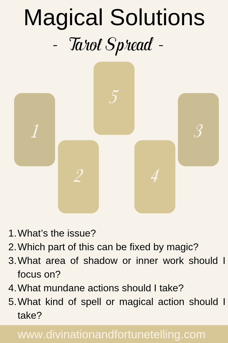 Magical Solutions Tarot Spread for Beginners - Divination and Fortune Telling.png