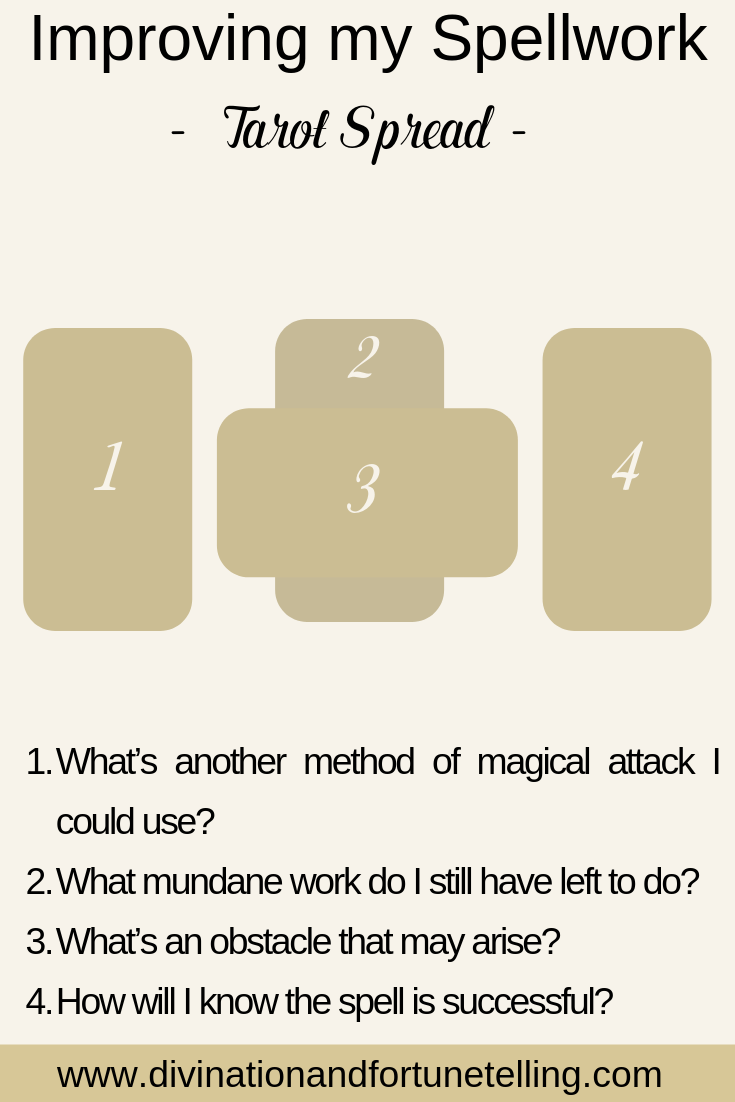 Magic Spell Tarot Spread for Beginners to improve and get beer at witchcraft - Divination and Fortune Telling-2.png