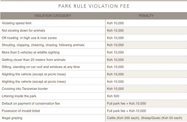 chart-park-rule-violation-2019.png