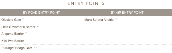entry-points-2019.png