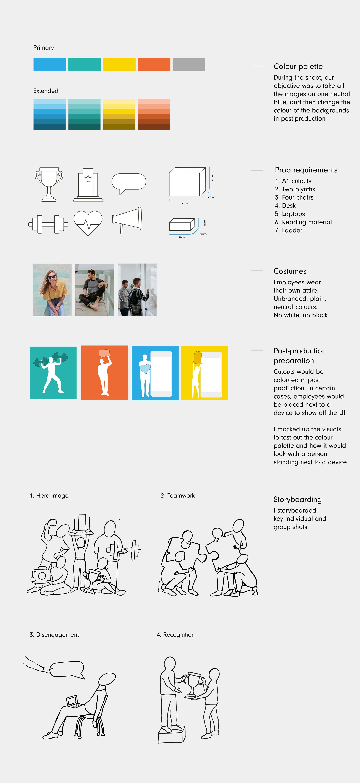 Perkbox rebrand_brand architecture_v4.jpg