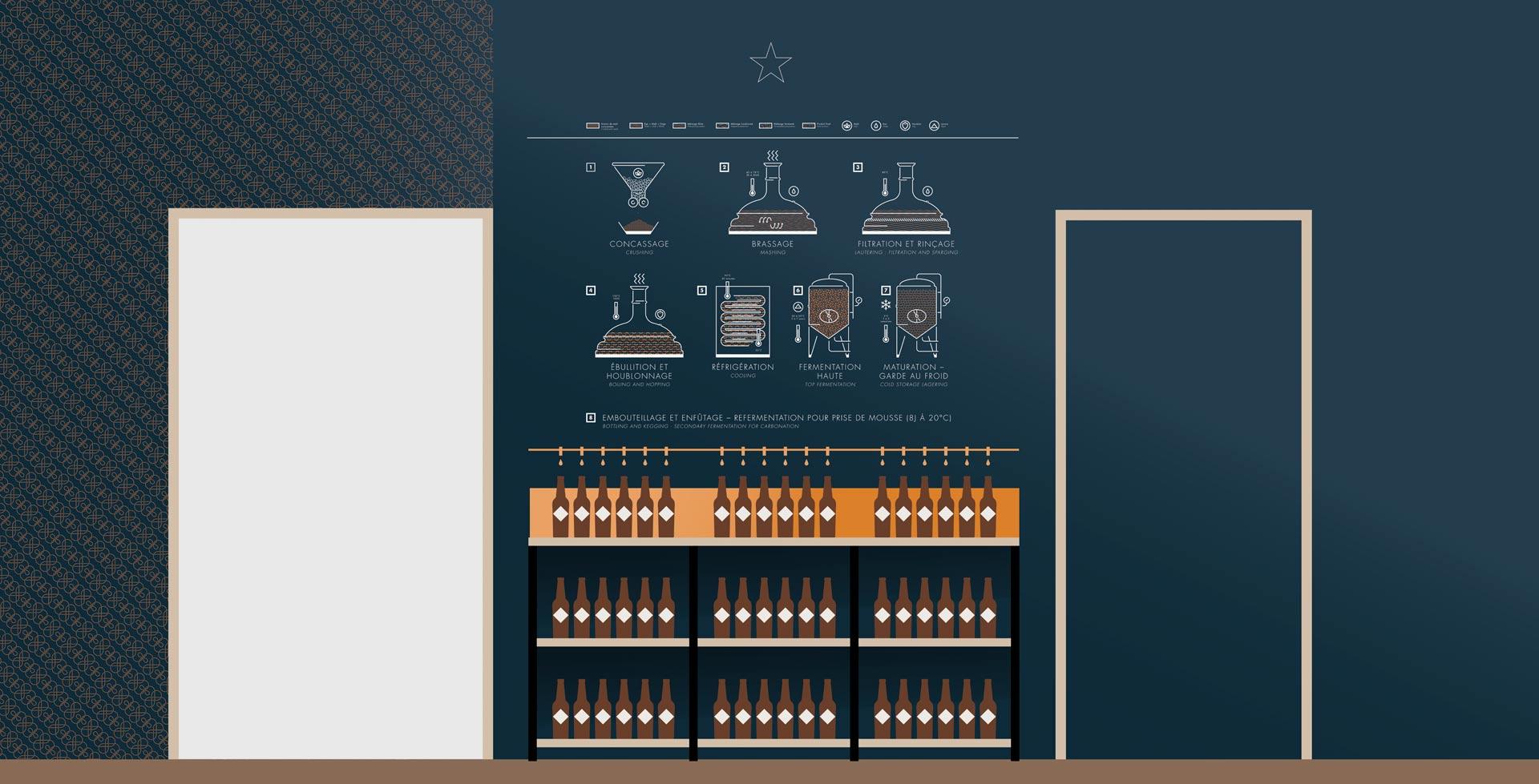Concept d'intégration de la fresque dans l'espace de vente.