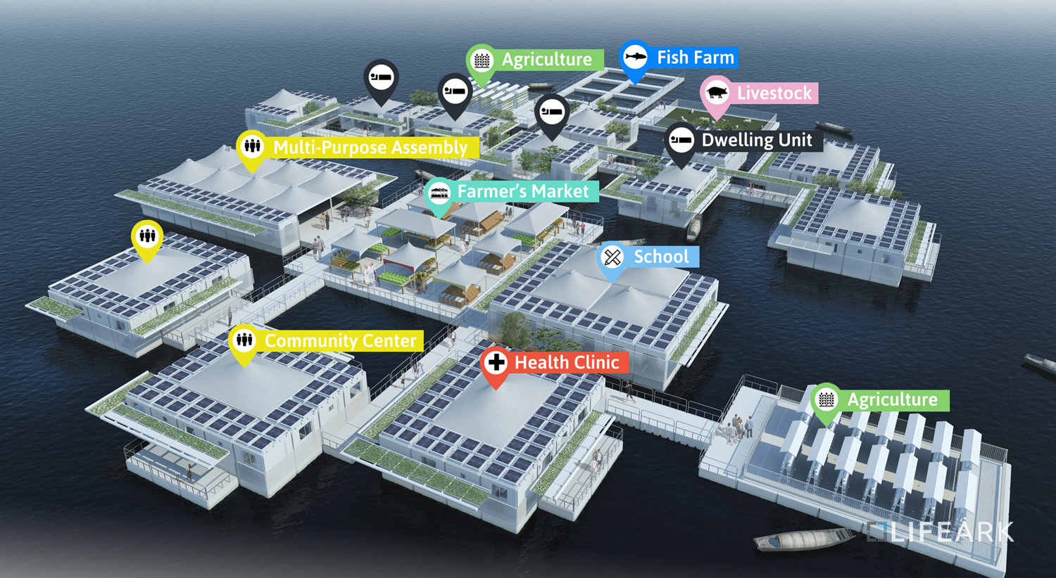 LifeArk-Water-Community-Masterplan-(WEB).jpg