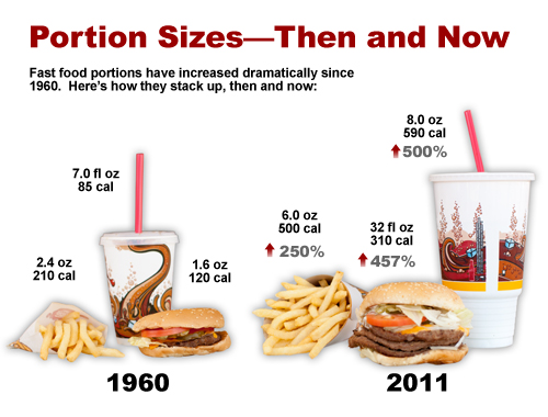 food portion.jpg