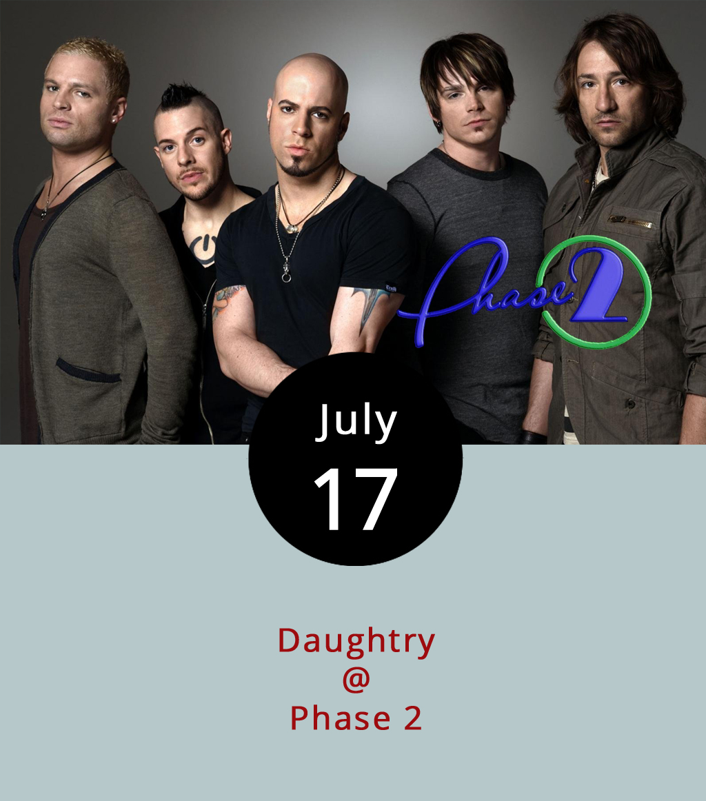 A Grammy nominee and almost American Idol will play tonight at Phase 2 (4009 Murray Pl.). Daughtry, named for Chris Daughtry, became the third all time selling American Idol artist behind Carrie Underwood and Kelly Clarkson after placing fourth on the show's 2006 season. Despite a mishap on the Facebook event page showing the show as canceled, the performance is in fact going on at 8 p.m. Doors open at 7 p.m. Phase 2 has taken the unusual tack of advertising the show with a warning that it will sell out. There's no ifs, ands or buts in Phase 2's tone, so think ahead. General Admission tickets are $29.50. VIP passes are sold out. Purchase tickets  here  or call (434) 846-3206 for more information.