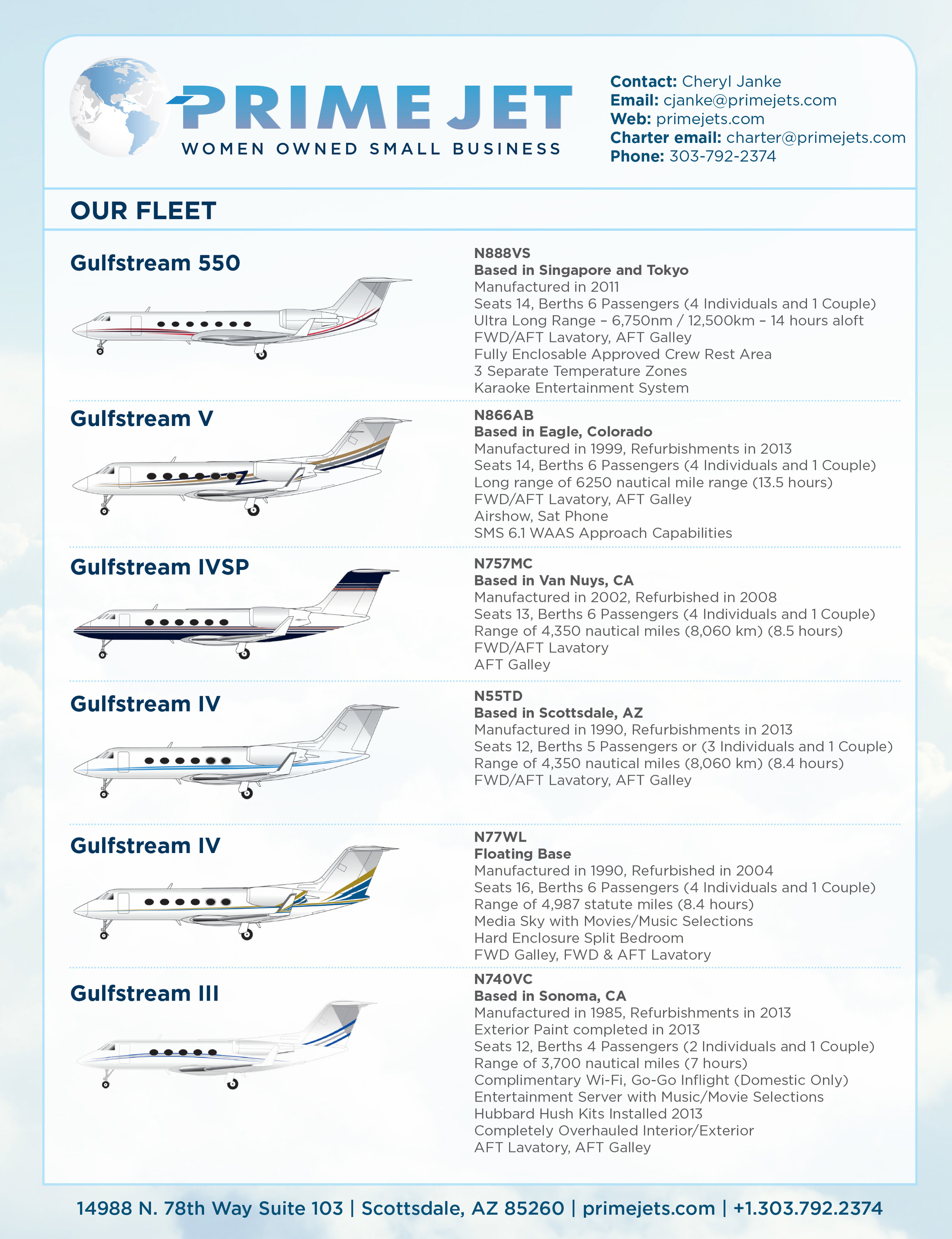 PRIMEJET_fleet.jpg