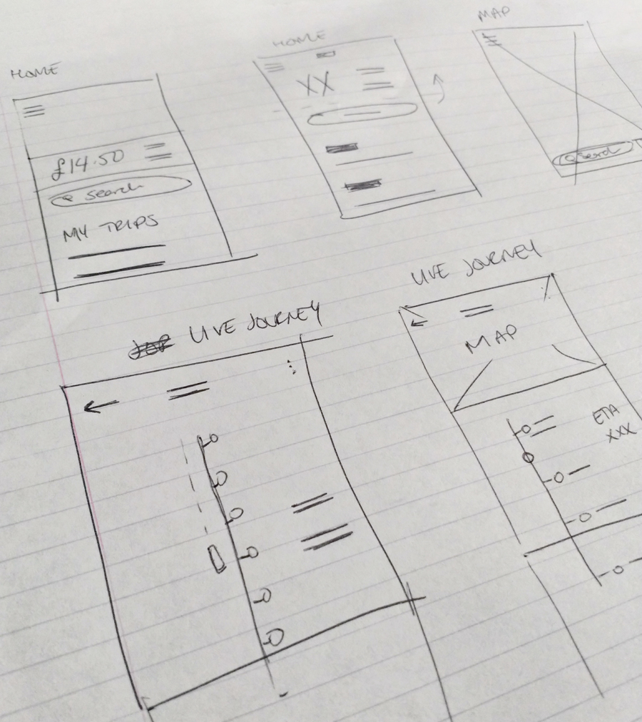 Initial concept wireframes