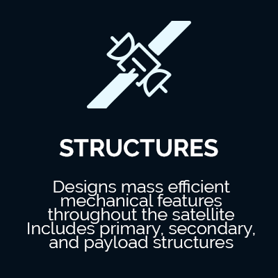 SS-Structures.png
