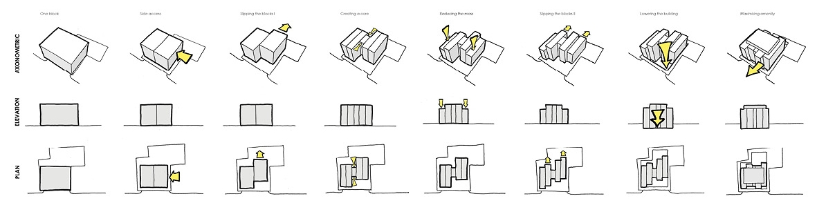 Massing diagrams showing the design process. These diagrams for Dalton Street explain the design rationale of the project.