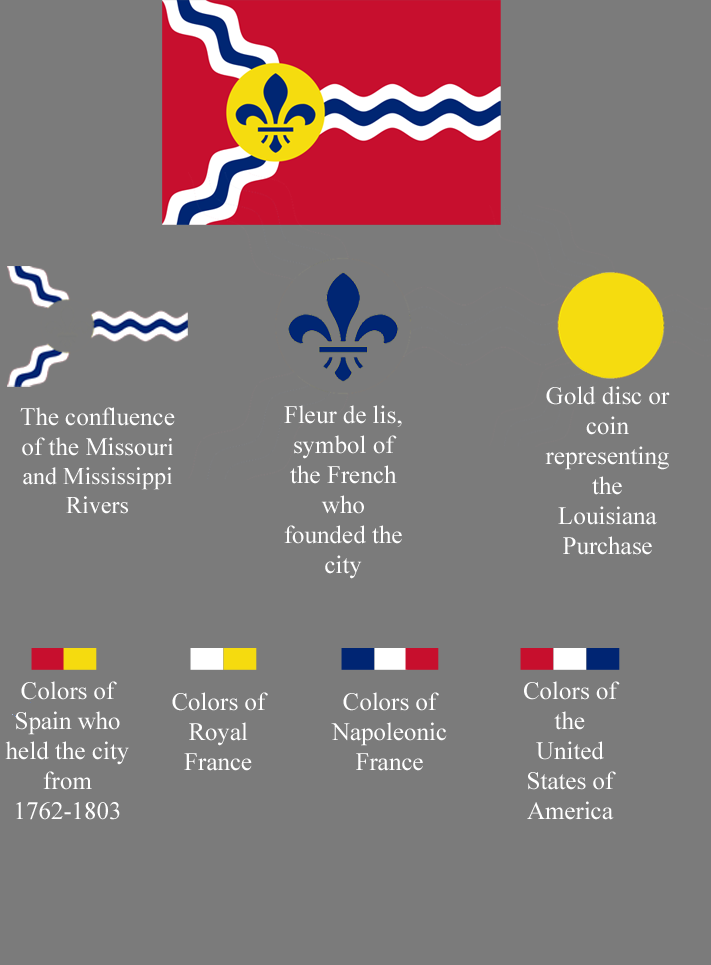 """""""Meaning of the flag of St. Louis."""" Reddit, 2016."""