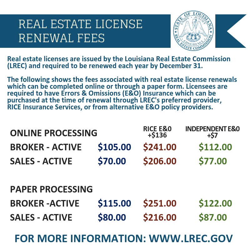 Understanding License Fees & Association Dues — LA Realtors