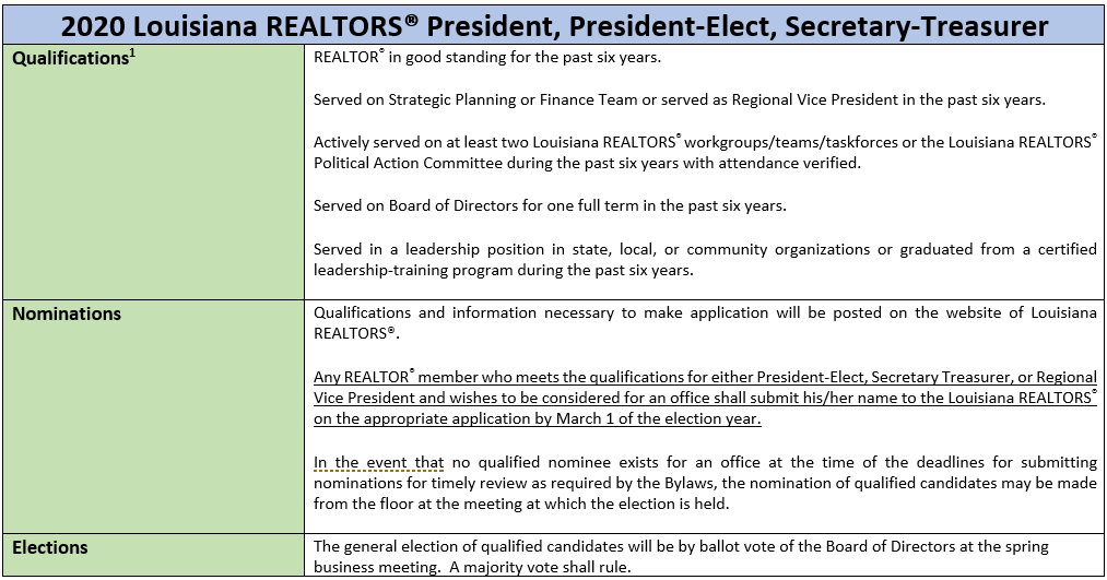 2020 officers.png