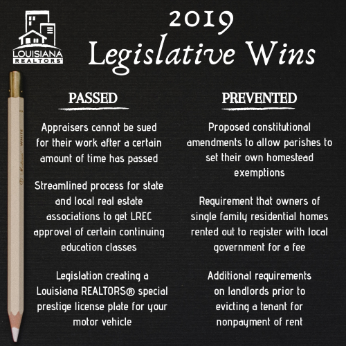 LR2019Legislative Wins.png
