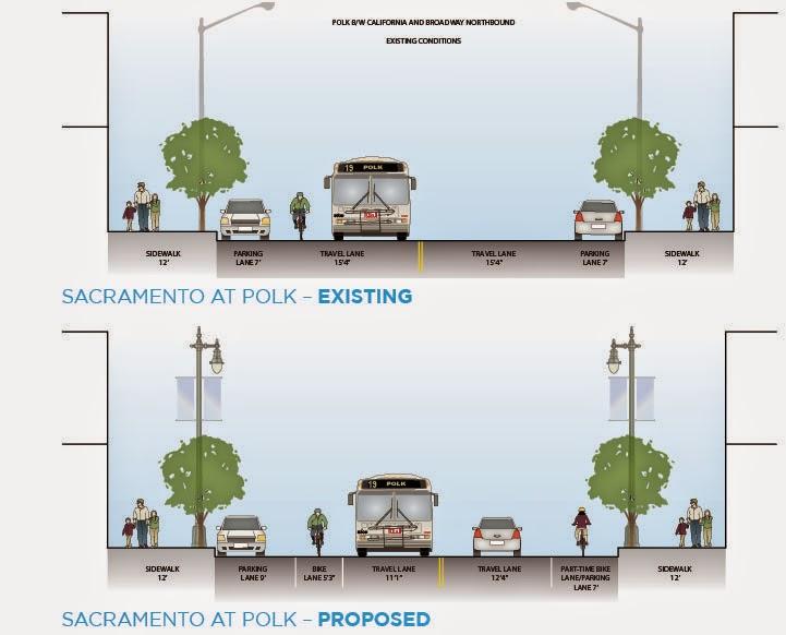 Proposed part-time bike lane and Class II bike lane