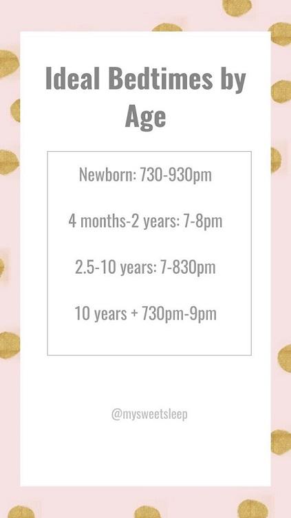 bedtime chart.jpg